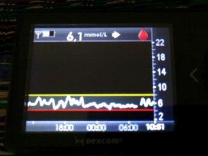 Bild på en cgm-kurva som ligger mellan 4,2 och 8 mmol.
